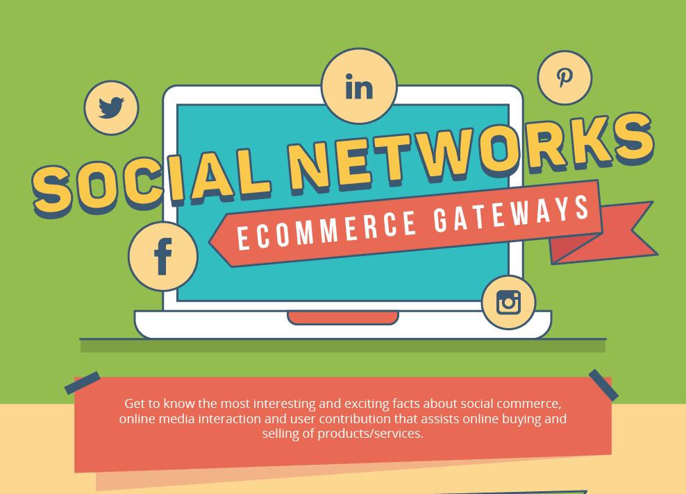 Social Media - Expanding The Horizon Of Ecommerce (Infographic