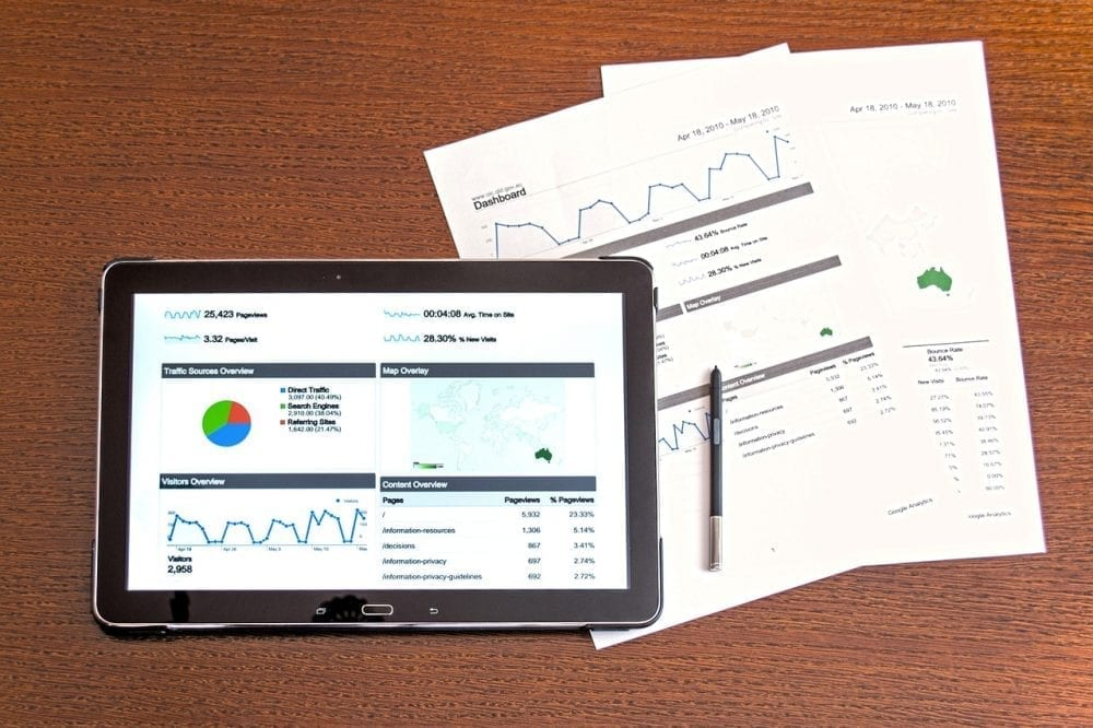 10 Ways to Use Web Analytics for Better Content Marketing